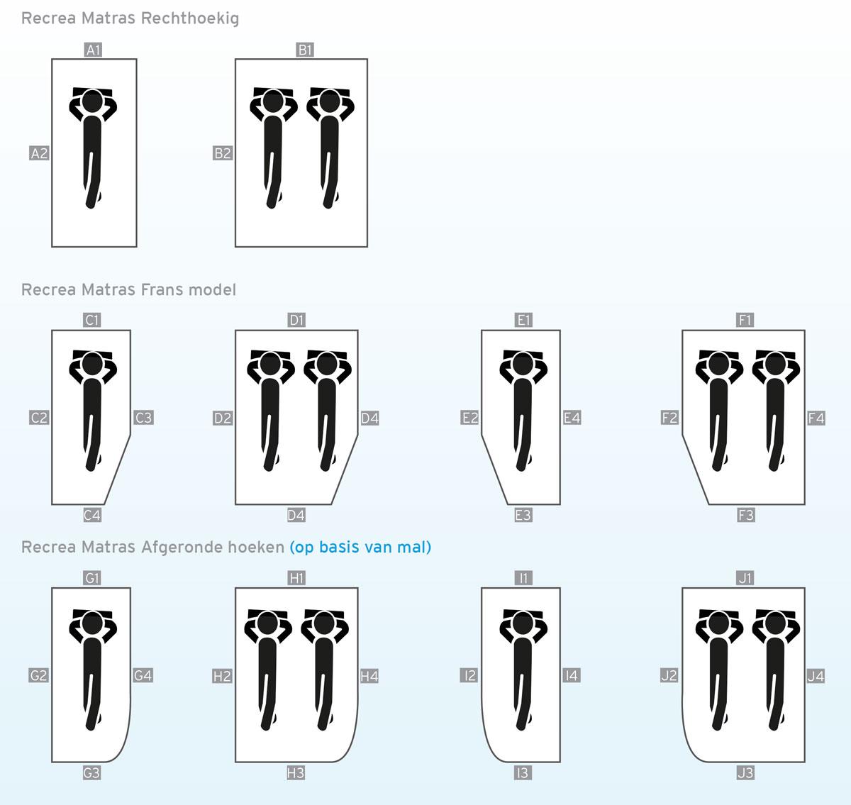 Mogelijke basisvormen M line Recrea matras