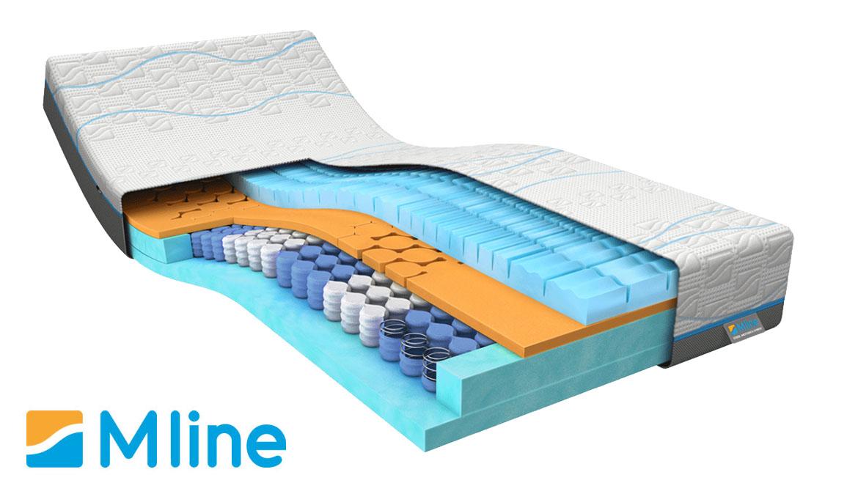 M Line Cool Motion 6 matras