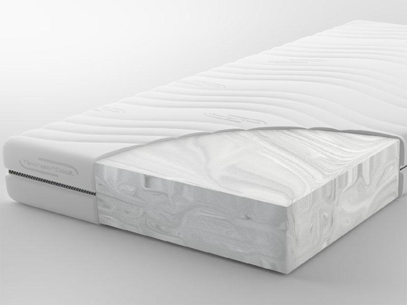 Pantera® koudschuim matrassen