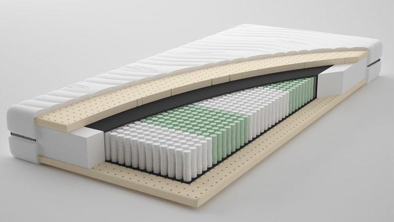 1000-pocketveren matras 'Londen'  180x220