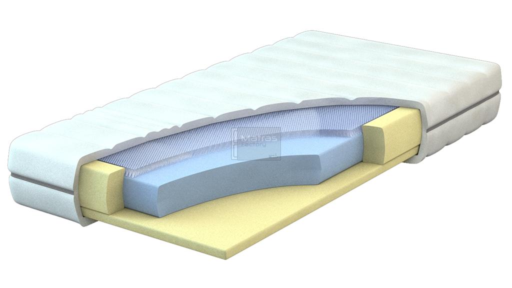 Koudschuim Matras Nadelen : Soorten matrassen welke soorten zijn er matras factory