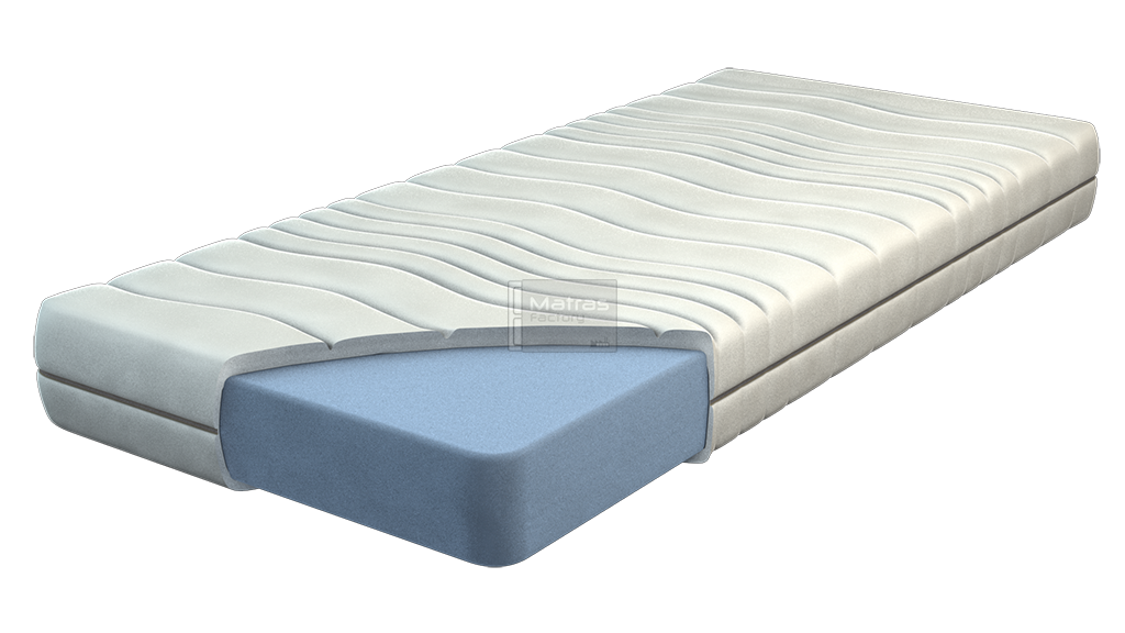 Matras keuze. polyether matras jmna with matras keuze. beautiful de