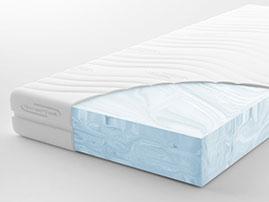 Beste Traagschuim Matras : Verschil koudschuim en traagschuim matrassen matras factory