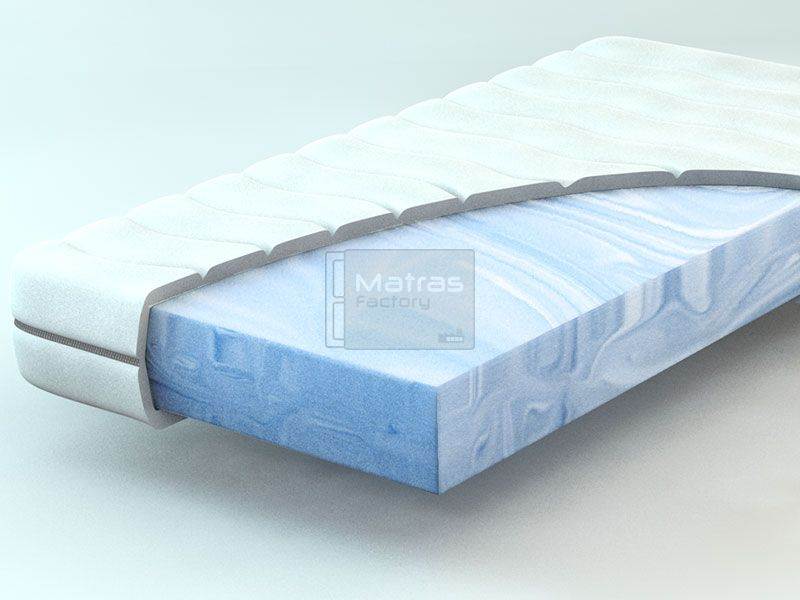 Kindermatras Cellflex koudschuim Iowa